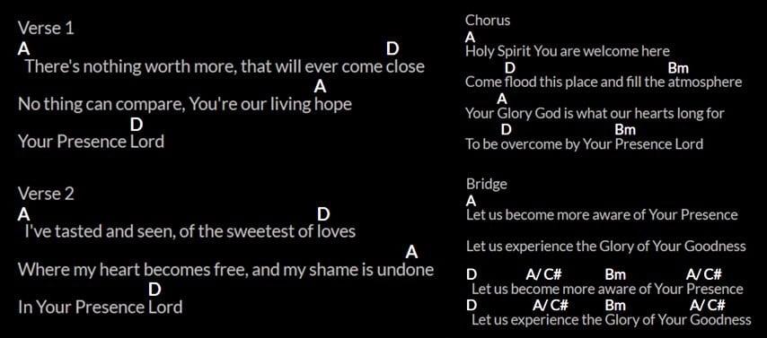 Holy Spirit (Francesca Battistelli) Chords, Lyrics, Slides Free Download