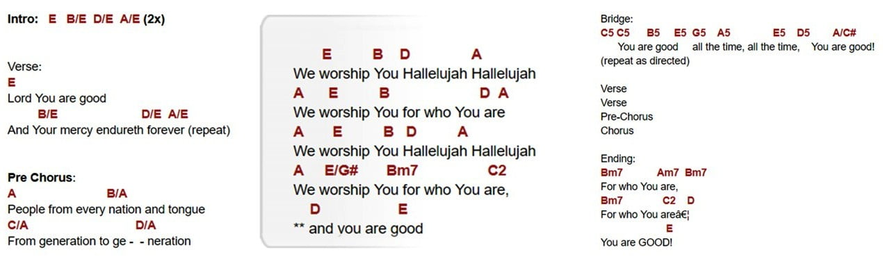 You Are Good – Israel Houghton – PowerPoint Download